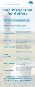 Pain prevention for golfers